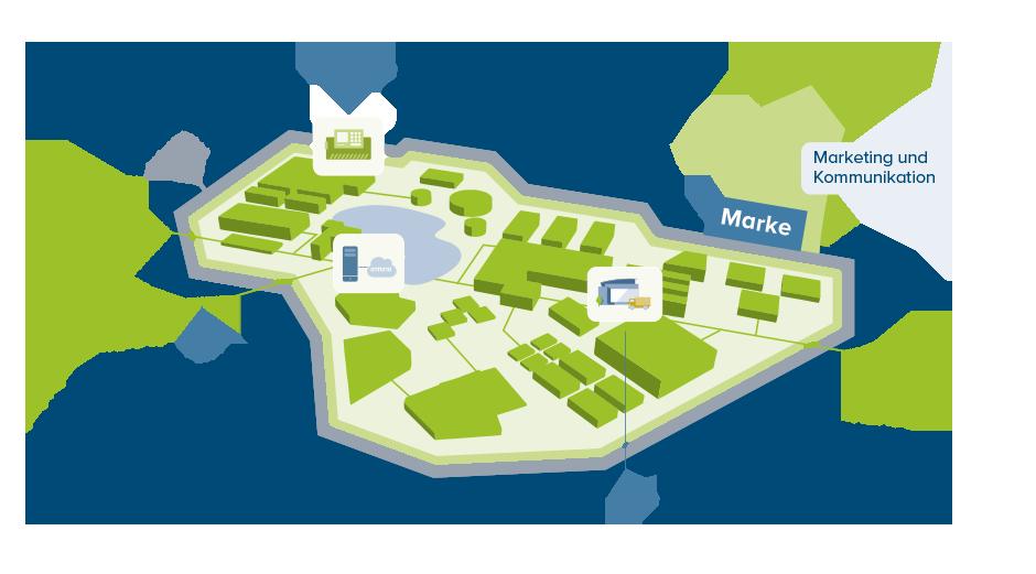 Stadtentwicklung und Regionalentwicklung