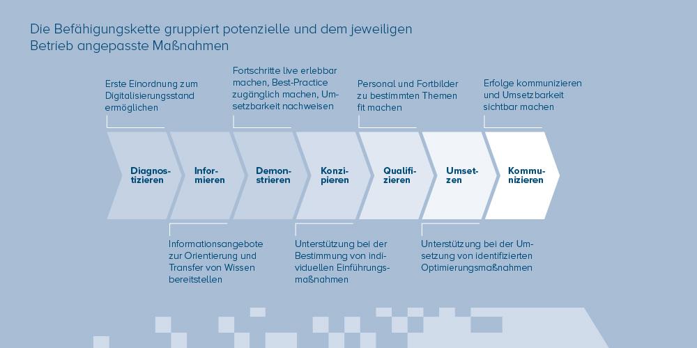 slider_smartHandwerk