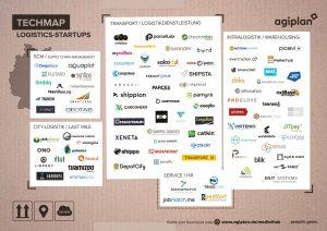 thumbnail of agiplan_Techmap_Logistics-Startups_2020