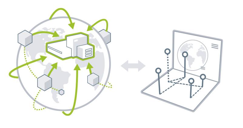 Modellierung von resilienten Lieferketten